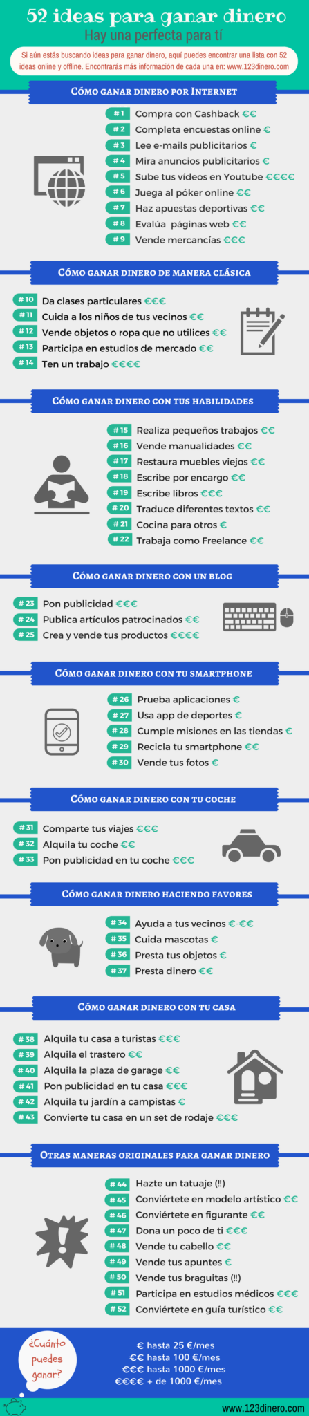 infografia-como-ganar-dinero